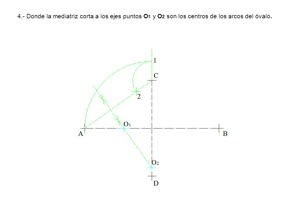 4.- Donde la mediatriz corta a los ejes puntos O 1 y O 2 son los centros de los arcos del óvalo.