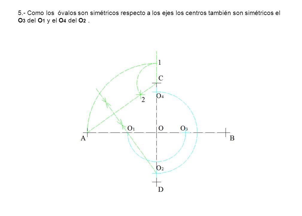5.- Como los óvalos son simétricos respecto a los ejes los centros también son simétricos el O 3 del O 1 y el O 4 del O 2.