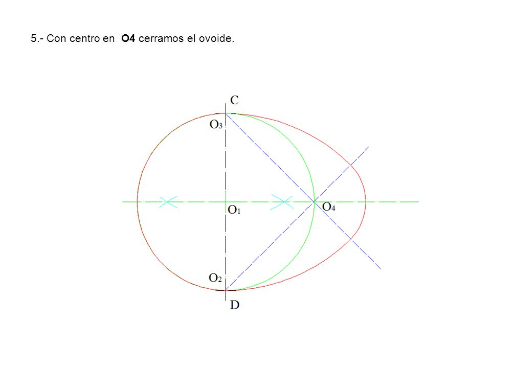 5.- Con centro en O4 cerramos el ovoide.