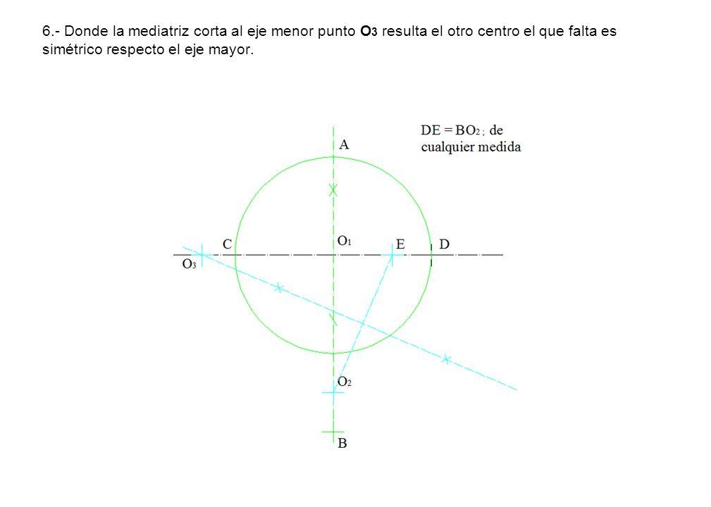 6.- Donde la mediatriz corta al eje menor punto O 3 resulta el otro centro el que falta es simétrico respecto el eje mayor.