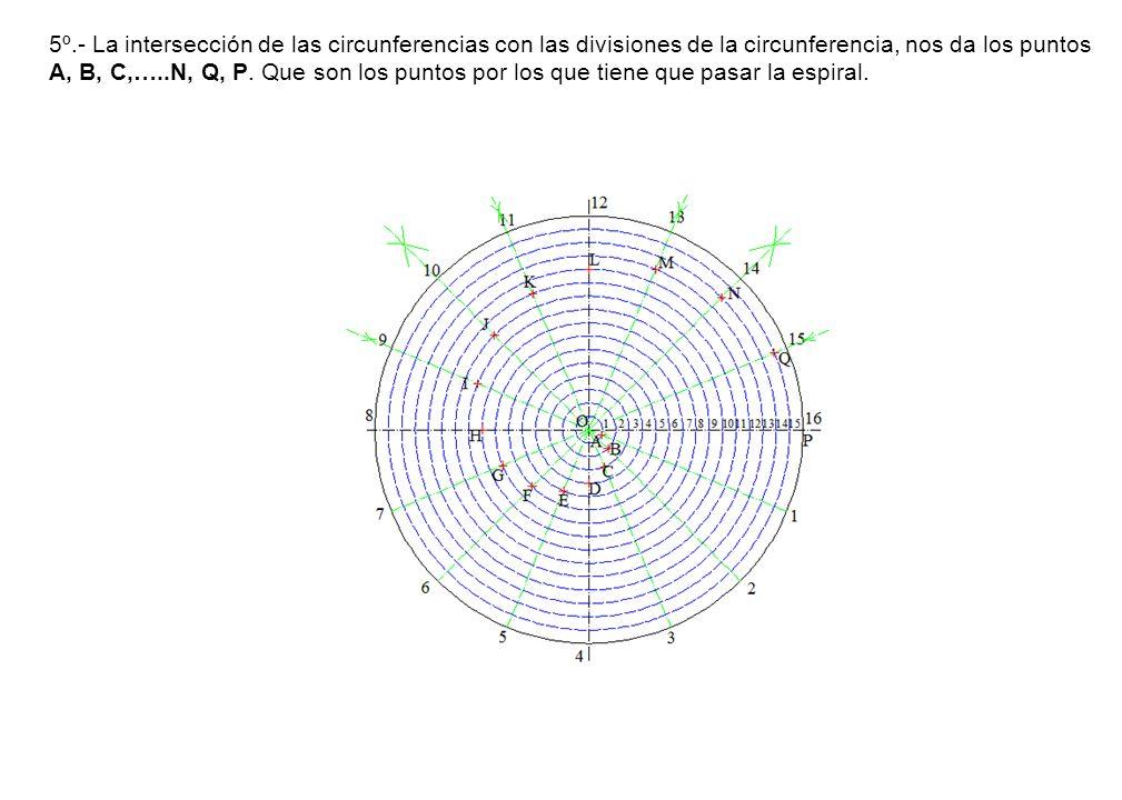 5º.- La intersección de las circunferencias con las divisiones de la circunferencia, nos da los puntos A, B, C,…..N, Q, P. Que son los puntos por los