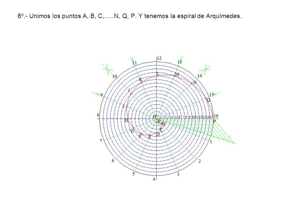 6º.- Unimos los puntos A, B, C,…..N, Q, P. Y tenemos la espiral de Arquímedes.
