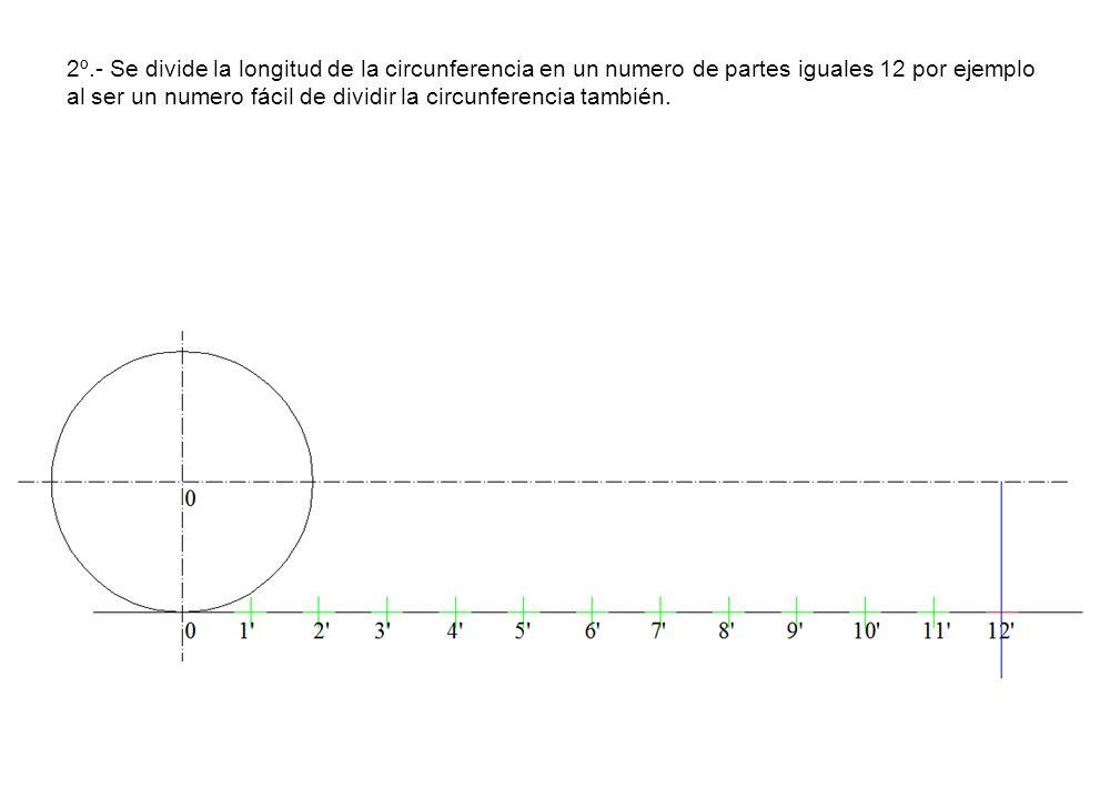 2º.- Se divide la longitud de la circunferencia en un numero de partes iguales 12 por ejemplo al ser un numero fácil de dividir la circunferencia tamb