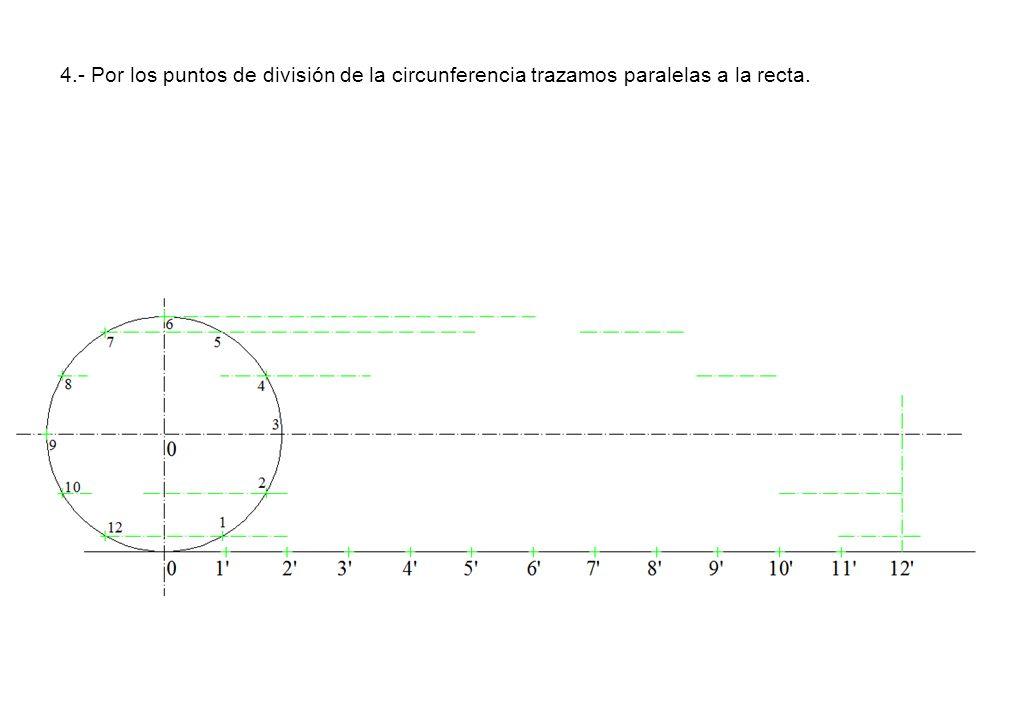 4.- Por los puntos de división de la circunferencia trazamos paralelas a la recta.