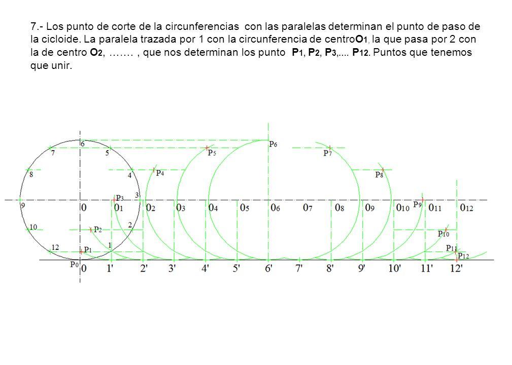 7.- Los punto de corte de la circunferencias con las paralelas determinan el punto de paso de la cicloide. La paralela trazada por 1 con la circunfere