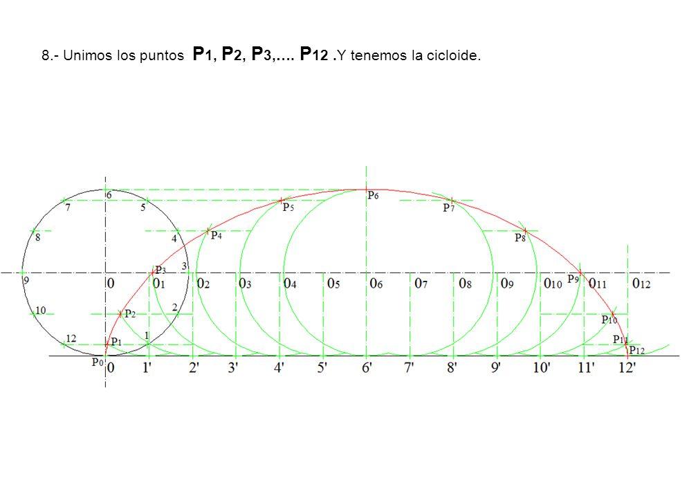8.- Unimos los puntos P 1, P 2, P 3,…. P 12.Y tenemos la cicloide.