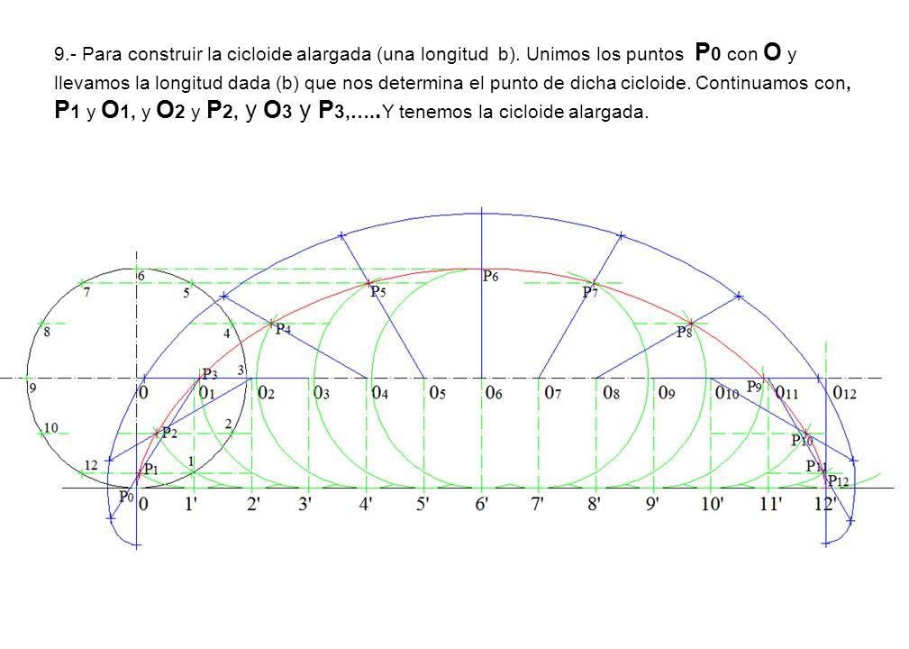 9.- Para construir la cicloide alargada (una longitud b). Unimos los puntos P 0 con O y llevamos la longitud dada (b) que nos determina el punto de di