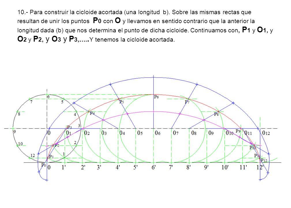 10.- Para construir la cicloide acortada (una longitud b). Sobre las mismas rectas que resultan de unir los puntos P 0 con O y llevamos en sentido con