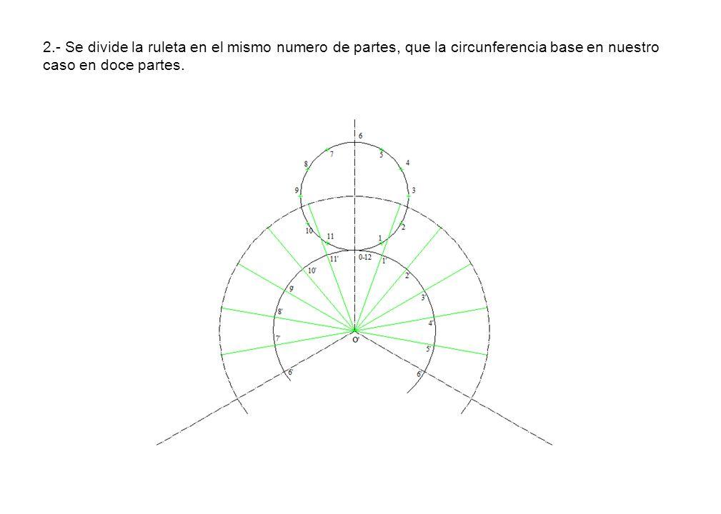 2.- Se divide la ruleta en el mismo numero de partes, que la circunferencia base en nuestro caso en doce partes.