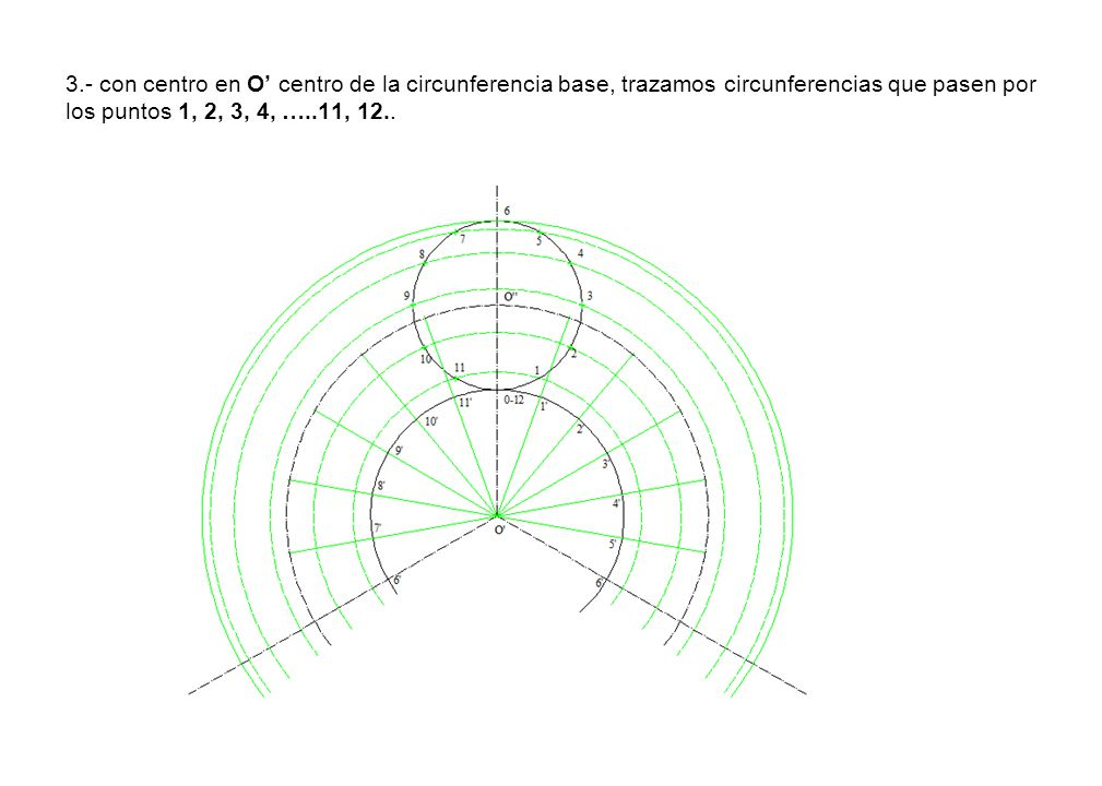 3.- con centro en O' centro de la circunferencia base, trazamos circunferencias que pasen por los puntos 1, 2, 3, 4, …..11, 12..