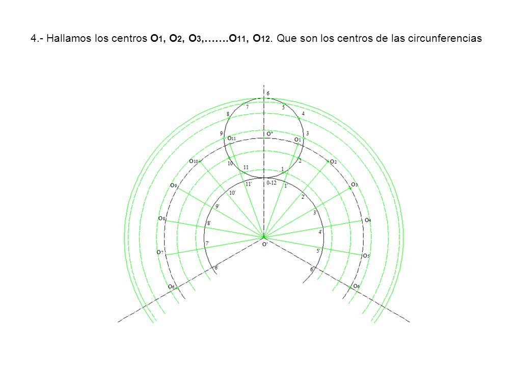 4.- Hallamos los centros O 1, O 2, O 3,…….O 11, O 12. Que son los centros de las circunferencias