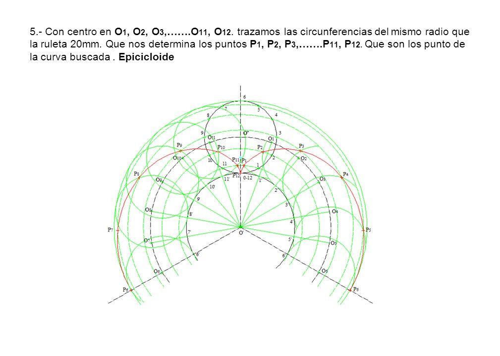 5.- Con centro en O 1, O 2, O 3,…….O 11, O 12. trazamos las circunferencias del mismo radio que la ruleta 20mm. Que nos determina los puntos P 1, P 2,