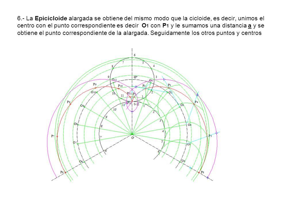 6.- La Epicicloide alargada se obtiene del mismo modo que la cicloide, es decir, unimos el centro con el punto correspondiente es decir O 1 con P 1 y