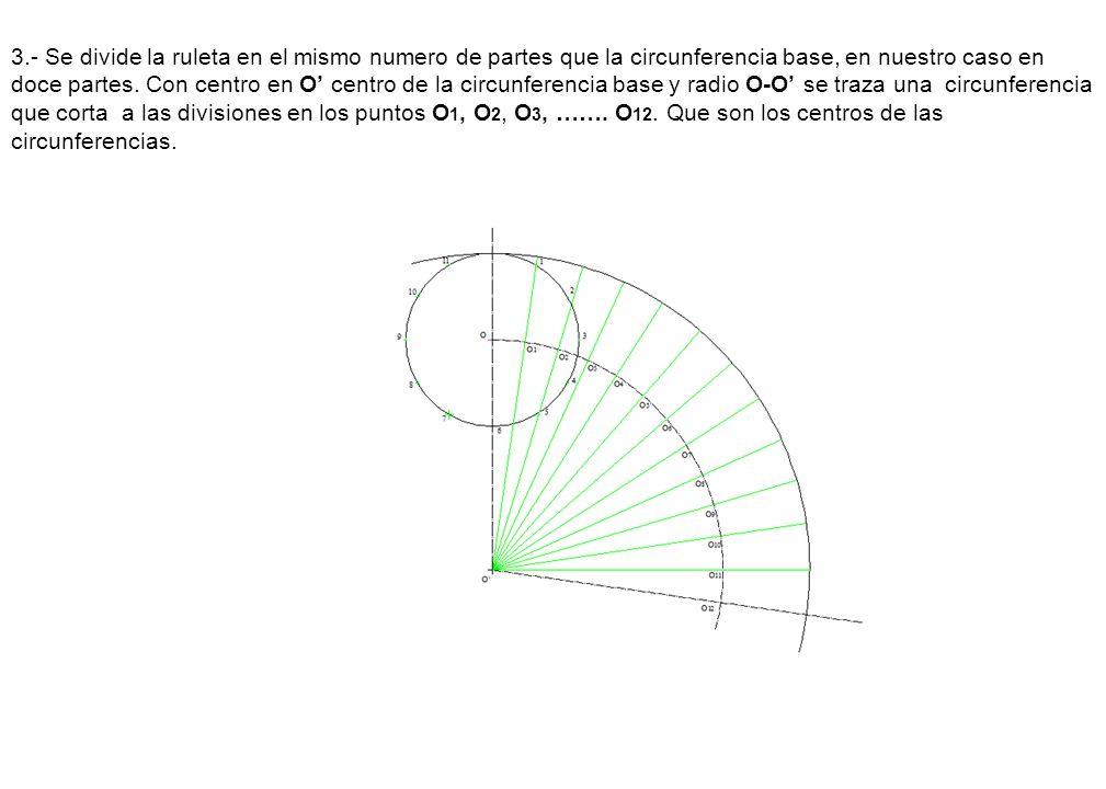 3.- Se divide la ruleta en el mismo numero de partes que la circunferencia base, en nuestro caso en doce partes. Con centro en O' centro de la circunf