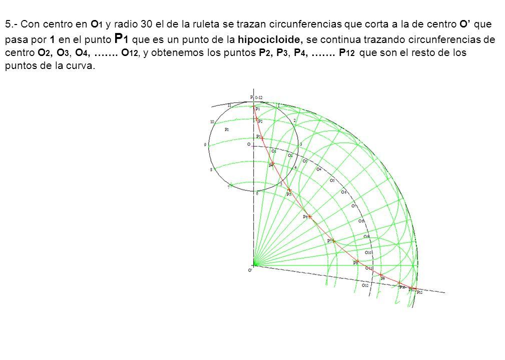 5.- Con centro en O 1 y radio 30 el de la ruleta se trazan circunferencias que corta a la de centro O' que pasa por 1 en el punto P 1 que es un punto