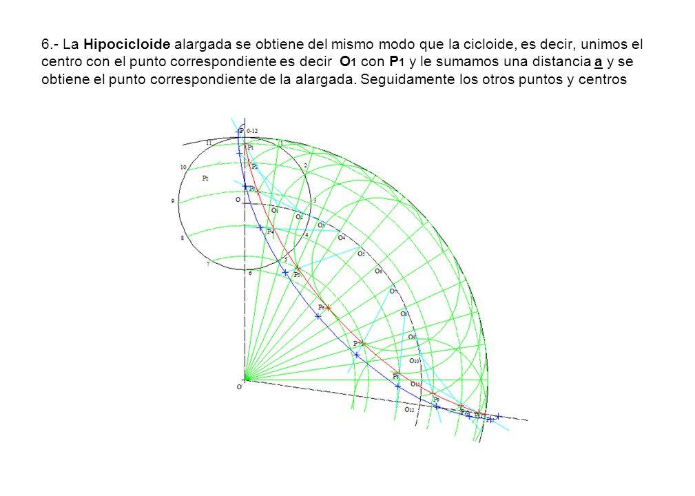 6.- La Hipocicloide alargada se obtiene del mismo modo que la cicloide, es decir, unimos el centro con el punto correspondiente es decir O 1 con P 1 y