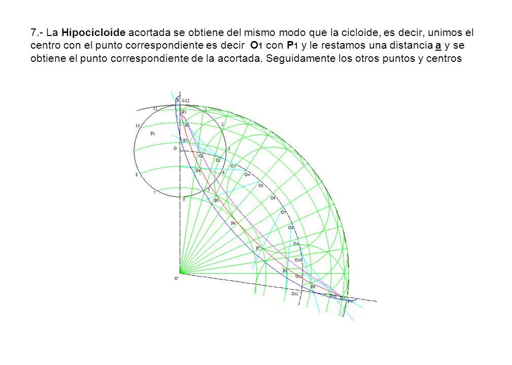 7.- La Hipocicloide acortada se obtiene del mismo modo que la cicloide, es decir, unimos el centro con el punto correspondiente es decir O 1 con P 1 y