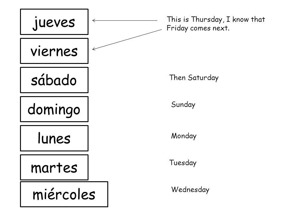 jueves martes lunes domingo sábado viernes miércoles This is Thursday, I know that Friday comes next.