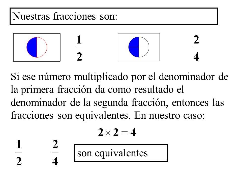 Nuestras fracciones son: Si ese número multiplicado por el denominador de la primera fracción da como resultado el denominador de la segunda fracción, entonces las fracciones son equivalentes.