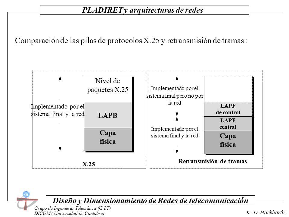 PLADIRET y arquitecturas de redes Grupo de Ingeniería Telemática ...