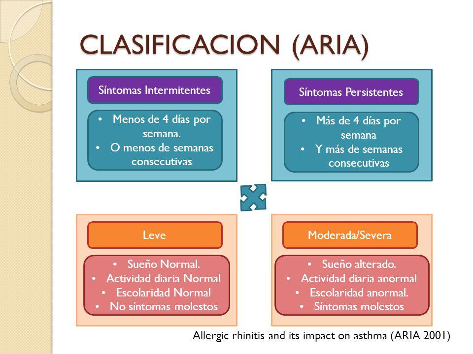 CLASIFICACION (ARIA) Menos de 4 días por semana. O menos de semanas consecutivas Síntomas Intermitentes Más de 4 días por semana Y más de semanas cons