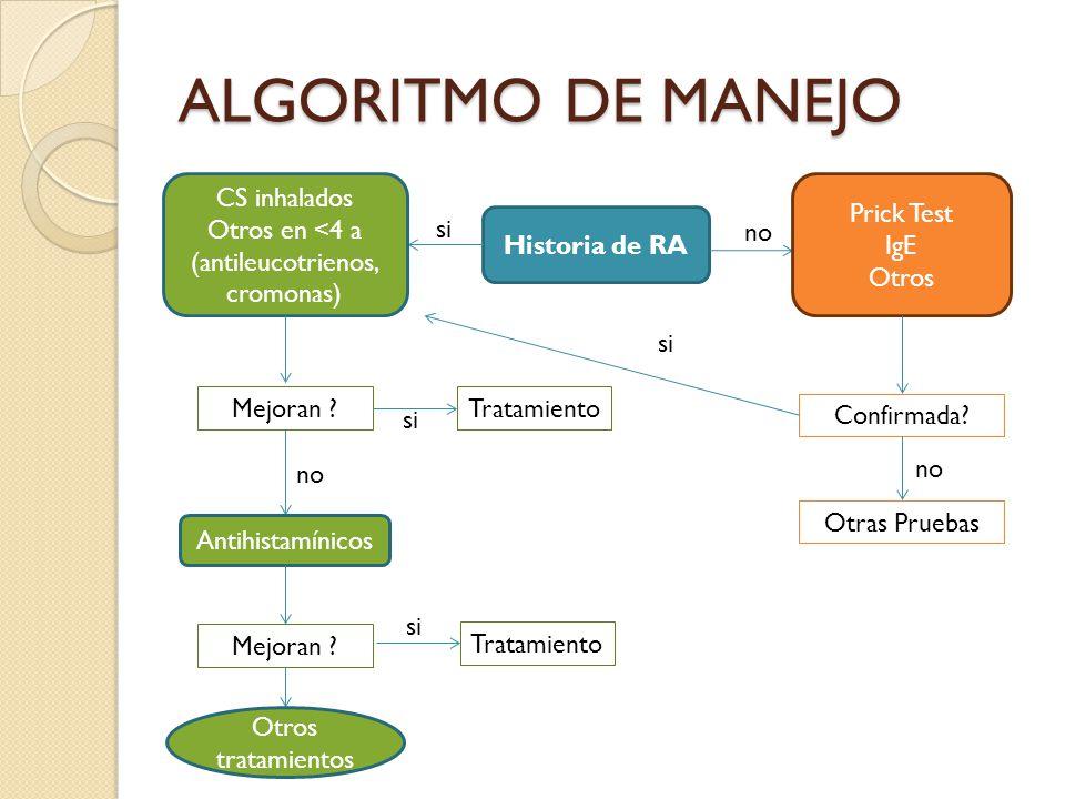 ALGORITMO DE MANEJO Historia de RA CS inhalados Otros en <4 a (antileucotrienos, cromonas) si no Prick Test IgE Otros Confirmada.