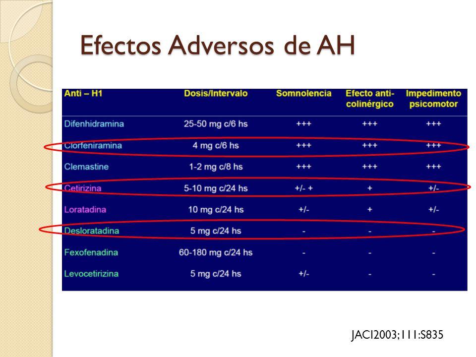 Efectos Adversos de AH JACI2003;111:S835