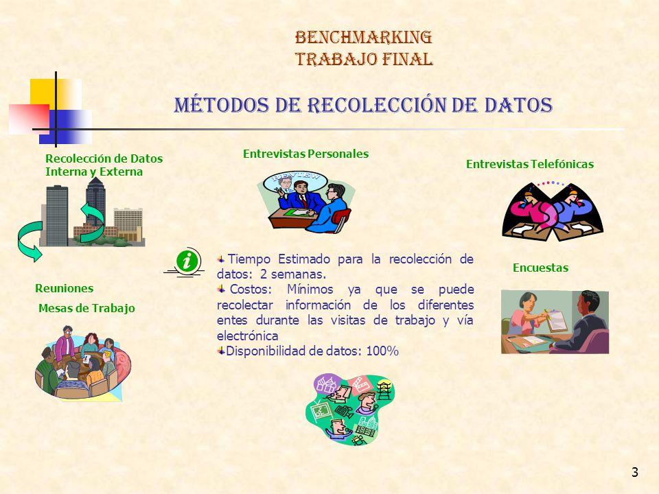 4 La Unidad de Tecnología de la Corporación Financiera en Venezuela goza del privilegio de haber ganado un premio como la mejora área del Banco en el país, pero debido a los múltiples y constantes cambios en la economía se han realizado muchos requerimientos de nuevos desarrollos tecnológicos para cumplir y satisfacer las necesidades del mercado.