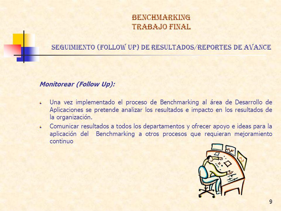 10 Propuesta de cómo Recalibrar la Medida de Benchmarking (Gauging) Para el caso del proceso de Calidad en el Desarrollo de las Aplicaciones y mejora en los tiempos de respuestas y fallas de procesos se iniciará la recalibración del Benchmark (monitoreo constante a los resultados y nuevas técnicas empleadas por las empresas de servicios exitosas a nivel nacional e internacional), para garantizar la excelencia en el proceso.