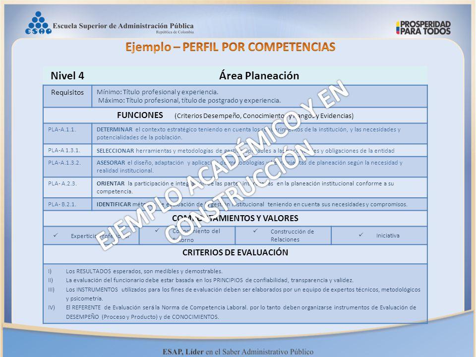 Nivel 4Área Planeación Requisitos Mínimo: Título profesional y experiencia. Máximo: Título profesional, título de postgrado y experiencia. FUNCIONES (