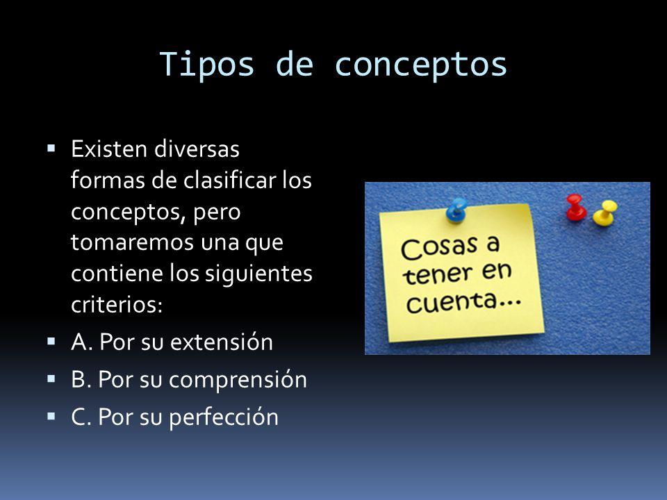 Tipos de conceptos  Existen diversas formas de clasificar los conceptos, pero tomaremos una que contiene los siguientes criterios:  A.