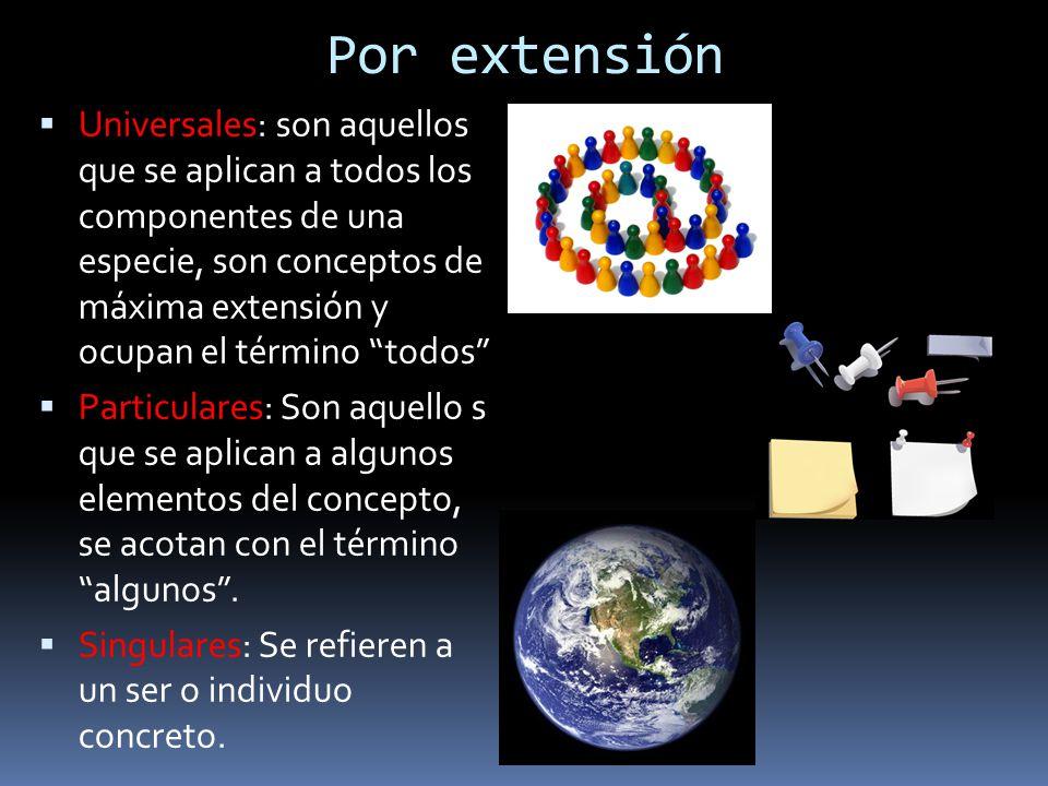Por extensión  Universales: son aquellos que se aplican a todos los componentes de una especie, son conceptos de máxima extensión y ocupan el término todos  Particulares: Son aquello s que se aplican a algunos elementos del concepto, se acotan con el término algunos .