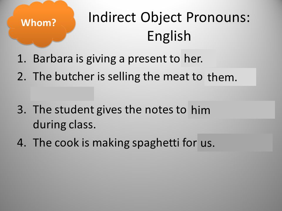 Indirect Object Pronouns: English 1.Barbara is giving a present to Laura.