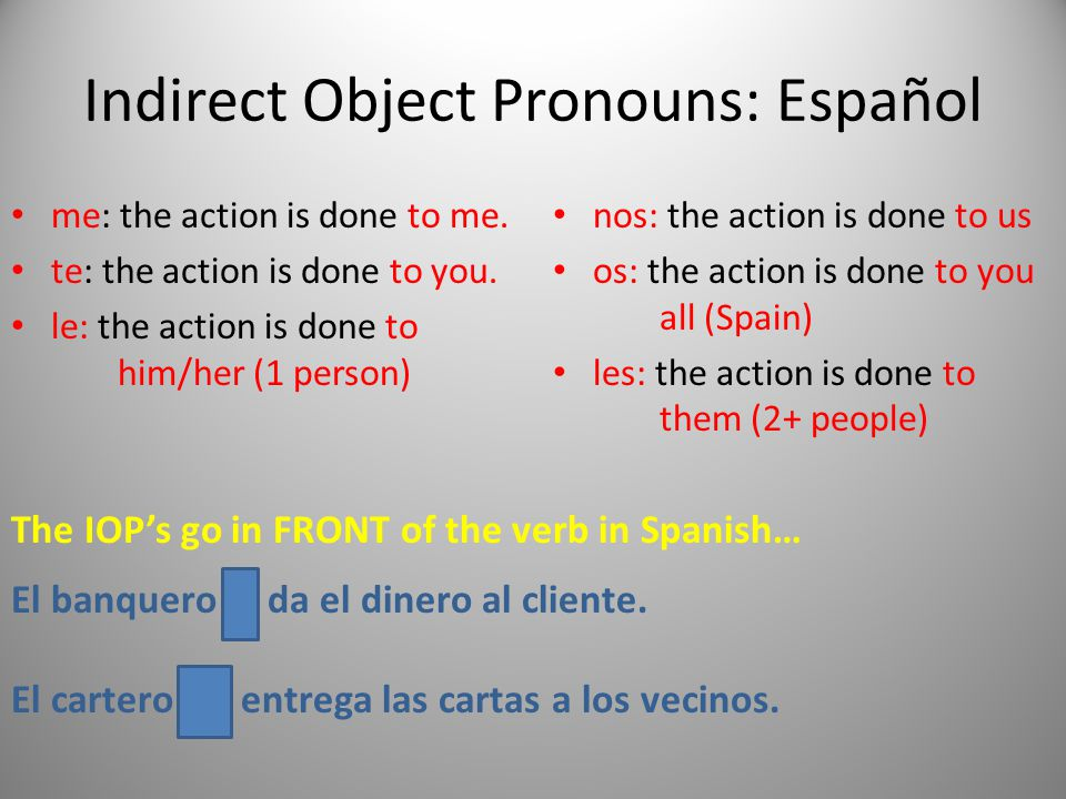 Indirect Object Pronouns: Español me: the action is done to me.