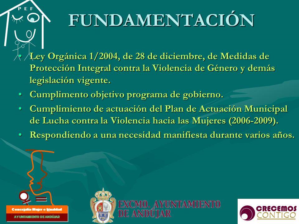3 2004 de 28 de diciembre de medidas tributarias: