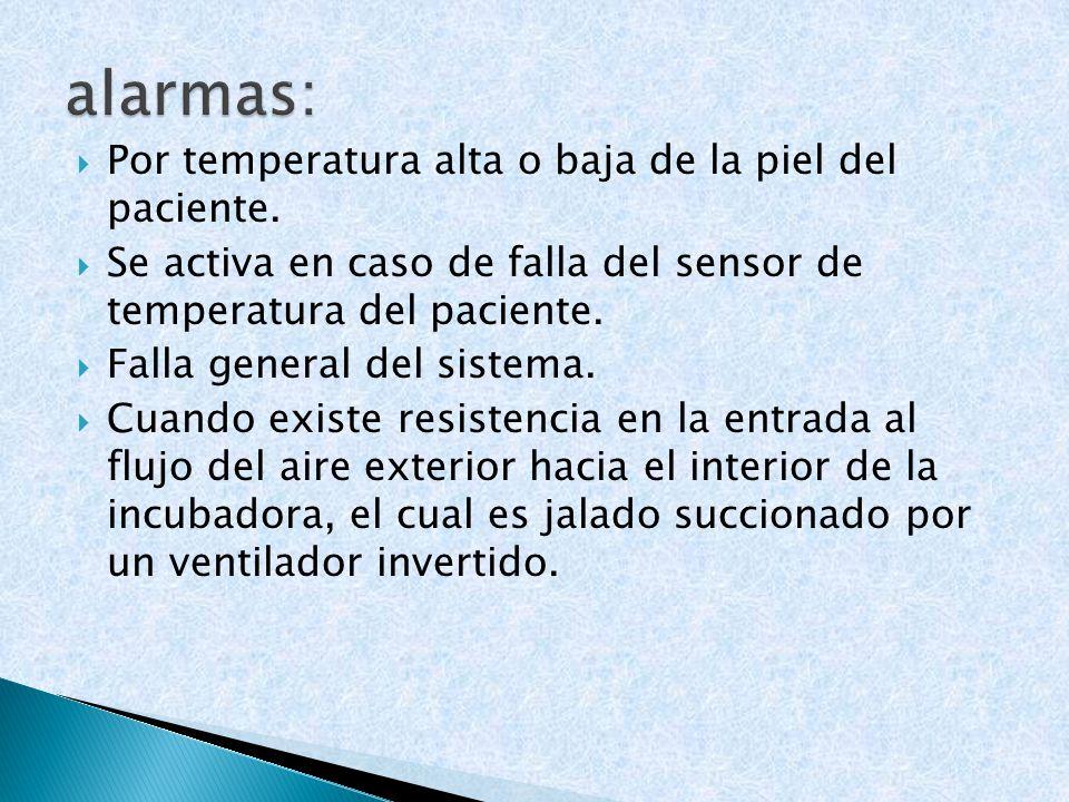 Baño General De Paciente: de falla del sensor de temperatura del paciente Falla general del