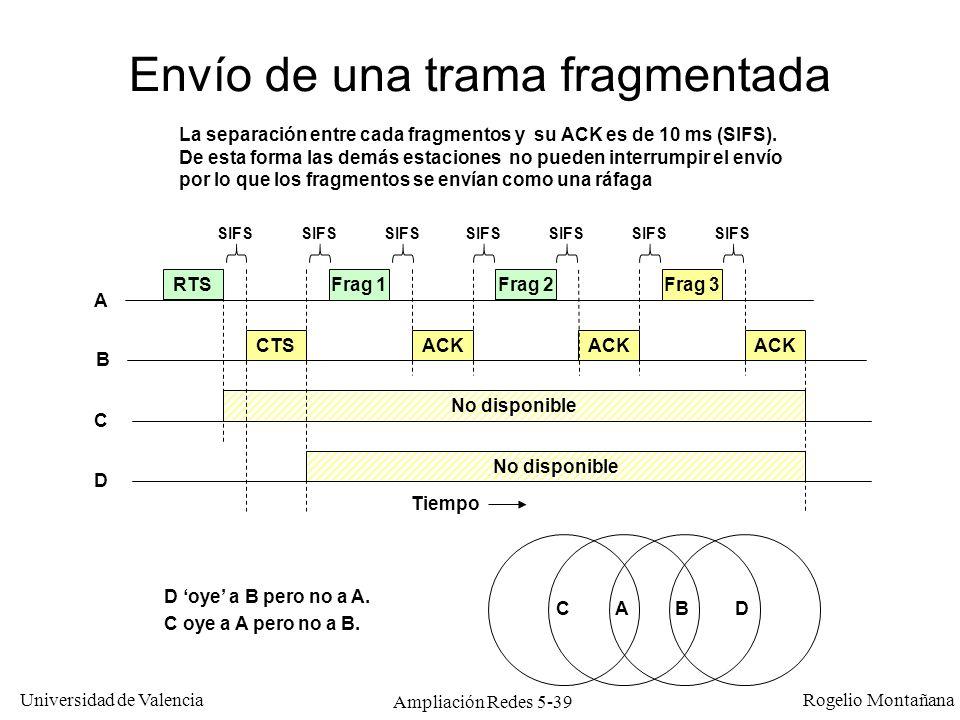 Universidad de Valencia Rogelio Montañana Ampliación Redes 5-1 Tema ...