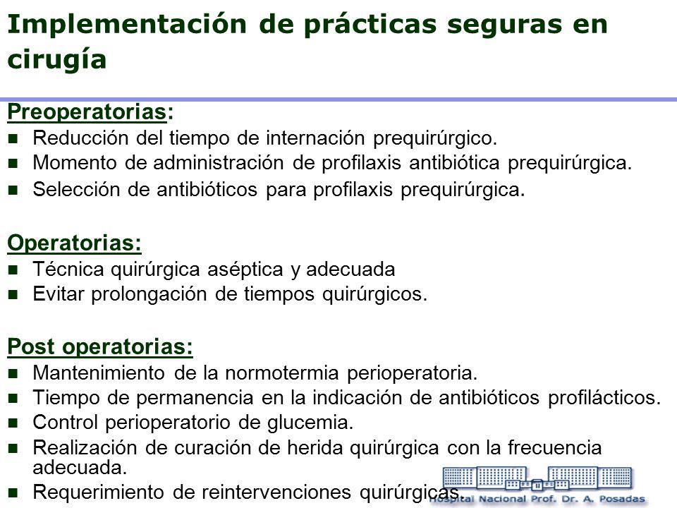 Implementación de prácticas seguras en cirugía Preoperatorias: Reducción del tiempo de internación prequirúrgico. Momento de administración de profila