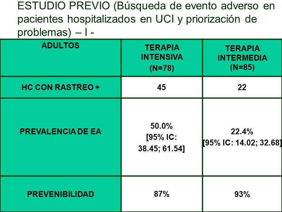 ESTUDIO PREVIO (Búsqueda de evento adverso en pacientes hospitalizados en UCI y priorización de problemas) – I - ADULTOS TERAPIA INTENSIVA (N=78) TERA
