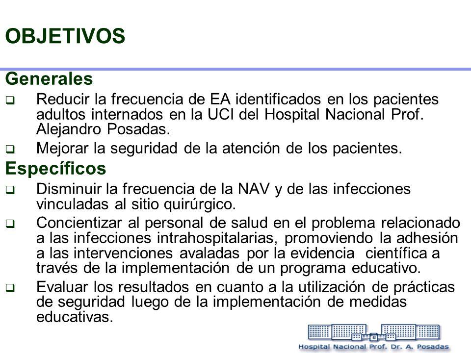 OBJETIVOS Generales  Reducir la frecuencia de EA identificados en los pacientes adultos internados en la UCI del Hospital Nacional Prof. Alejandro Po