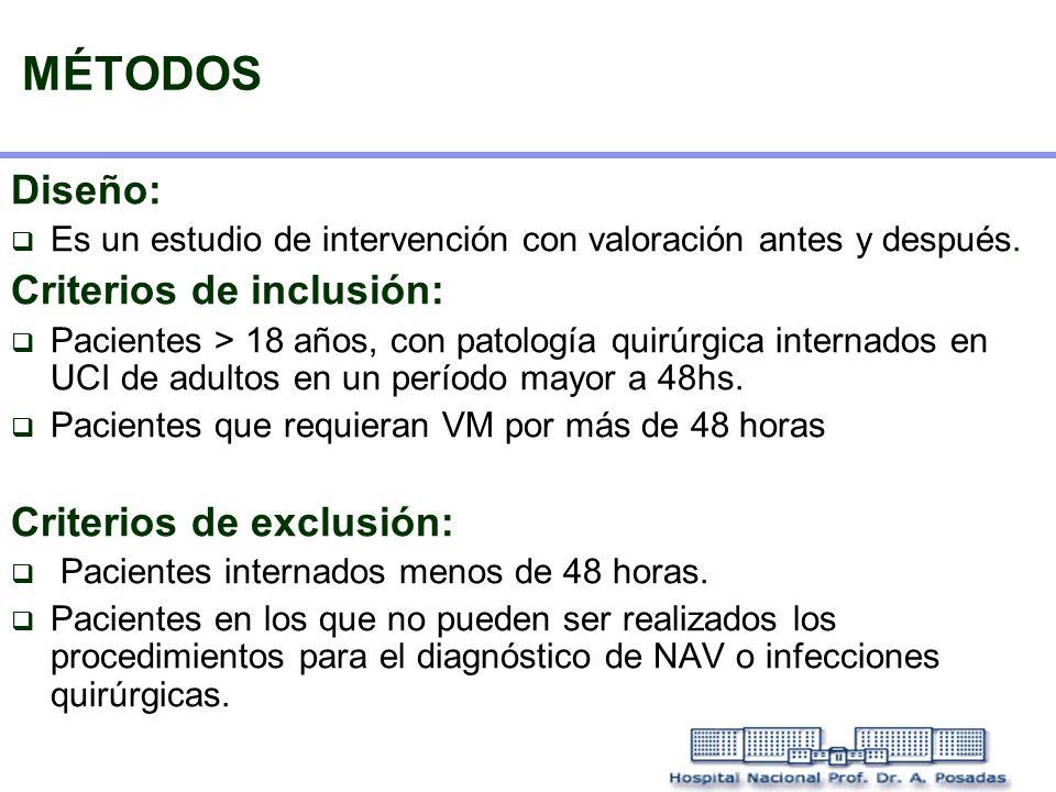 MÉTODOS Diseño:  Es un estudio de intervención con valoración antes y después. Criterios de inclusión:  Pacientes > 18 años, con patología quirúrgic