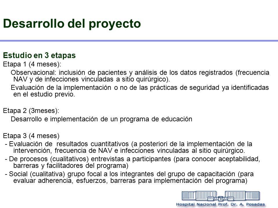 Desarrollo del proyecto Estudio en 3 etapas Etapa 1 (4 meses): Observacional: inclusión de pacientes y análisis de los datos registrados (frecuencia N