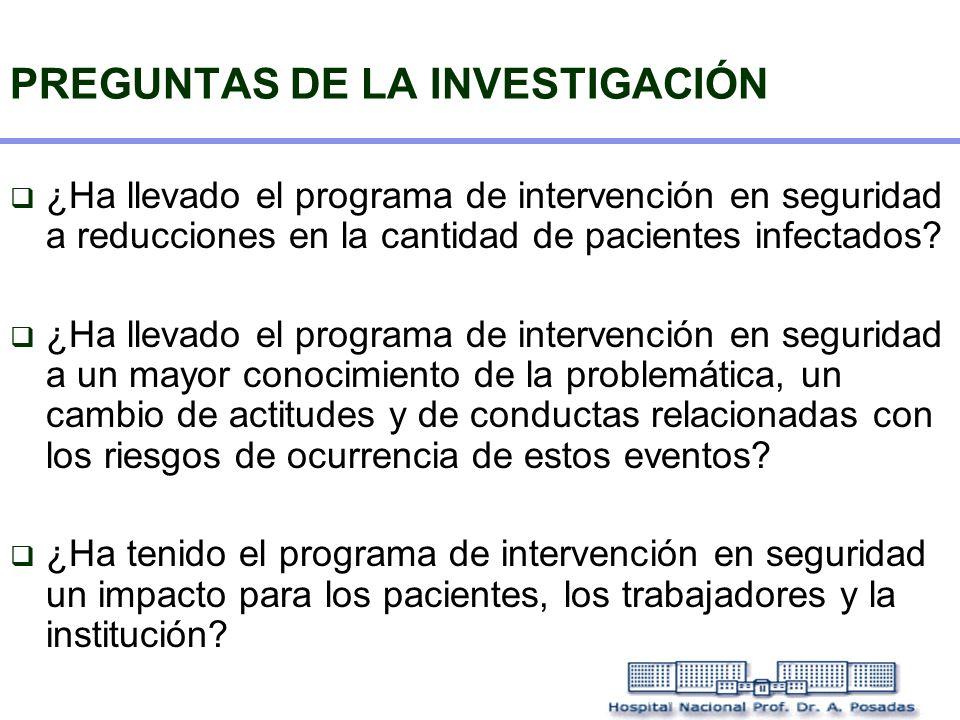 PREGUNTAS DE LA INVESTIGACIÓN  ¿Ha llevado el programa de intervención en seguridad a reducciones en la cantidad de pacientes infectados?  ¿Ha lleva