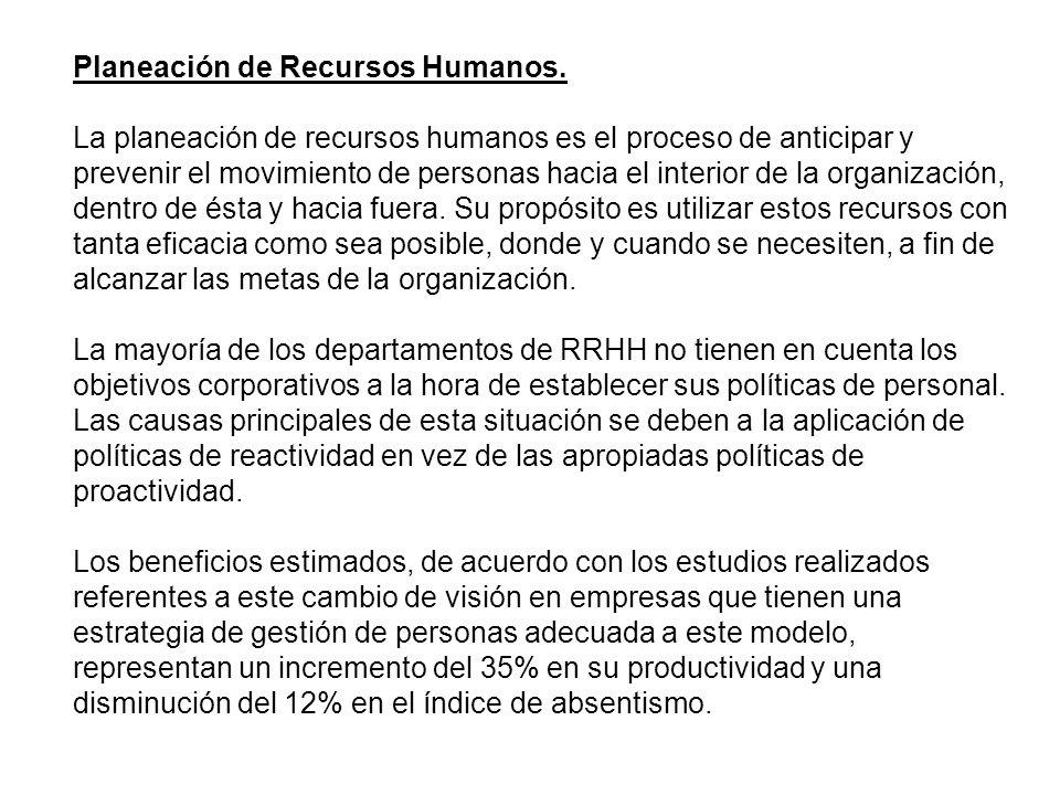 Planeación de Recursos Humanos - ppt video online descargar