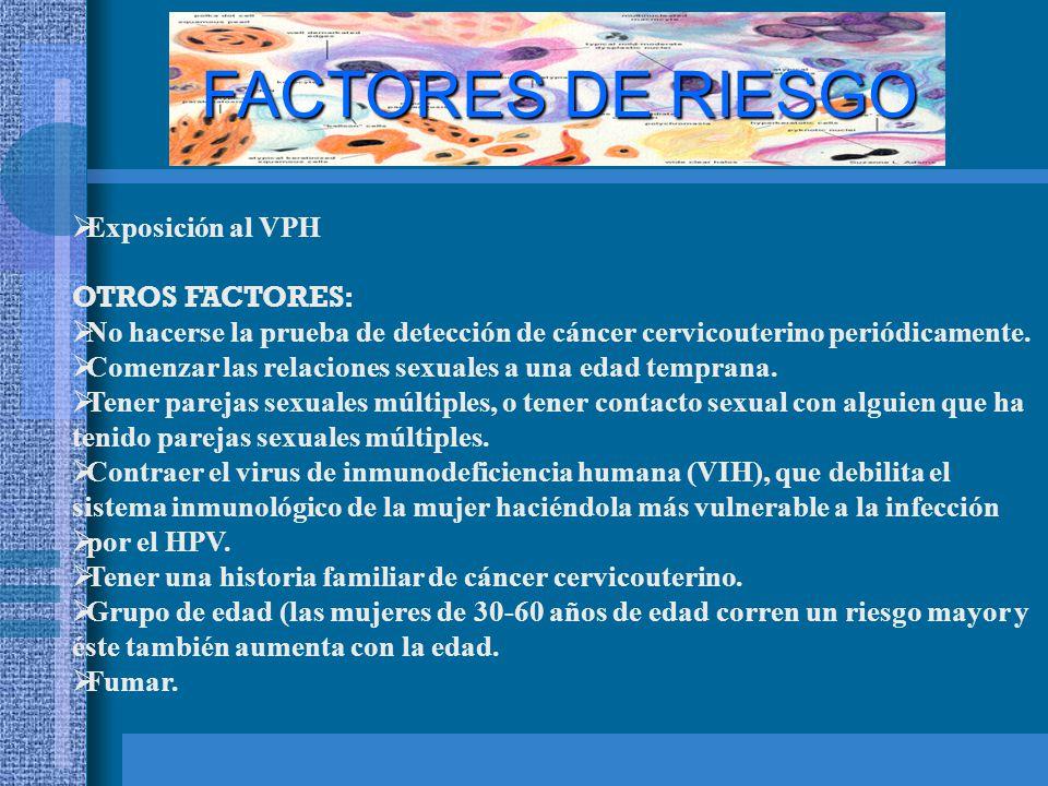 FACTORES DE RIESGO  Exposición al VPH OTROS FACTORES:  No hacerse la prueba de detección de cáncer cervicouterino periódicamente.