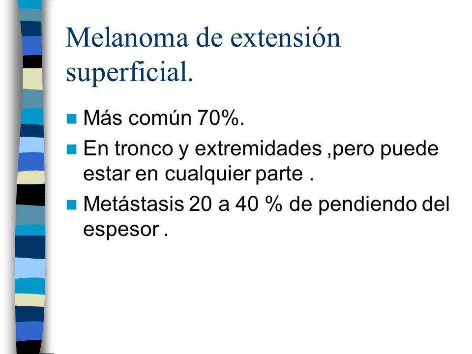 Melanoma de extensión superficial. Más común 70%. En tronco y extremidades,pero puede estar en cualquier parte. Metástasis 20 a 40 % de pendiendo del