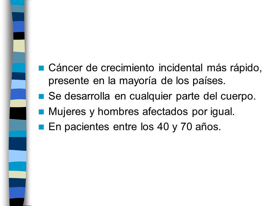 Melanoma Lenticular