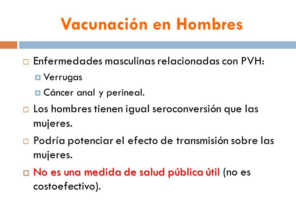 Vacunación en Hombres  Enfermedades masculinas relacionadas con PVH:  Verrugas  Cáncer anal y perineal.