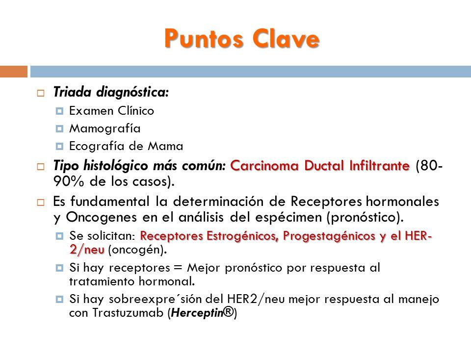 Puntos Clave  Triada diagnóstica:  Examen Clínico  Mamografía  Ecografía de Mama Carcinoma Ductal Infiltrante  Tipo histológico más común: Carcinoma Ductal Infiltrante (80- 90% de los casos).