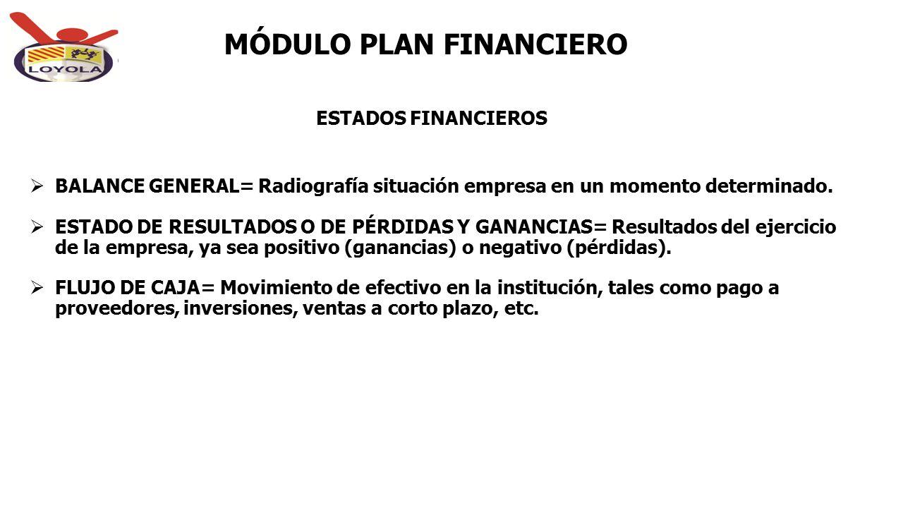 ESTADOS FINANCIEROS MÓDULO PLAN FINANCIERO  BALANCE GENERAL= Radiografía situación empresa en un momento determinado.  ESTADO DE RESULTADOS O DE PÉR